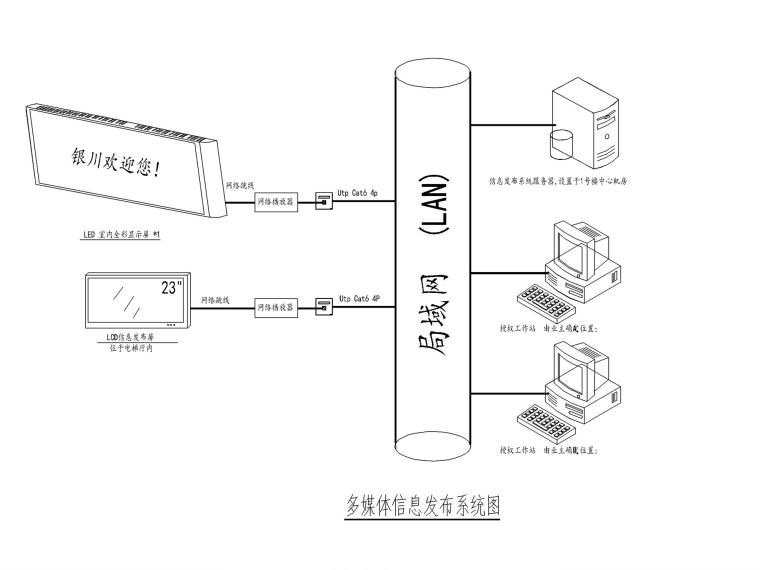 [宁夏]党校综合楼消防及弱电专项图纸-7多媒体信息发布系统图_副本