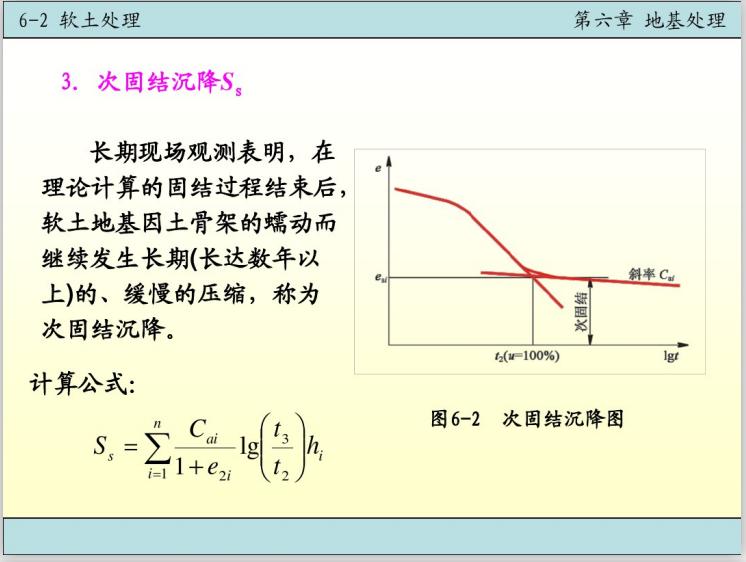基础工程之地基处理电子课件讲义(110页)-次固结沉降图