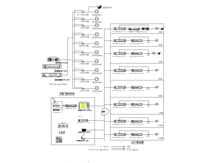[宁夏]党校综合楼消防及弱电专项图纸-8广播系统图_副本