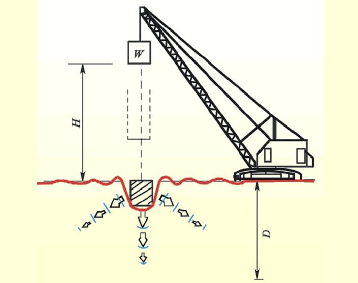 基础工程之地基处理电子课件讲义(110页)