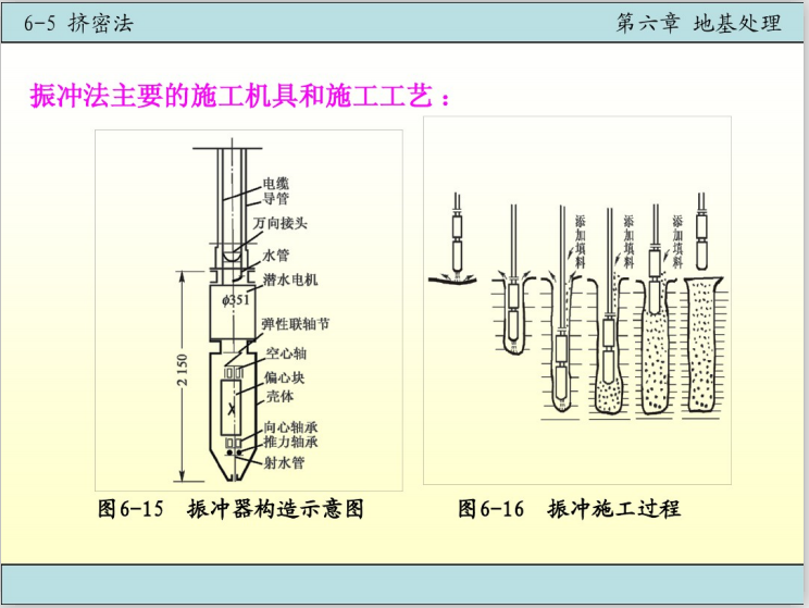基础工程之地基处理电子课件讲义(110页)-振冲法