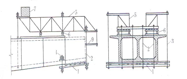 桥梁常备式结构与主要施工设备-挂篮设计