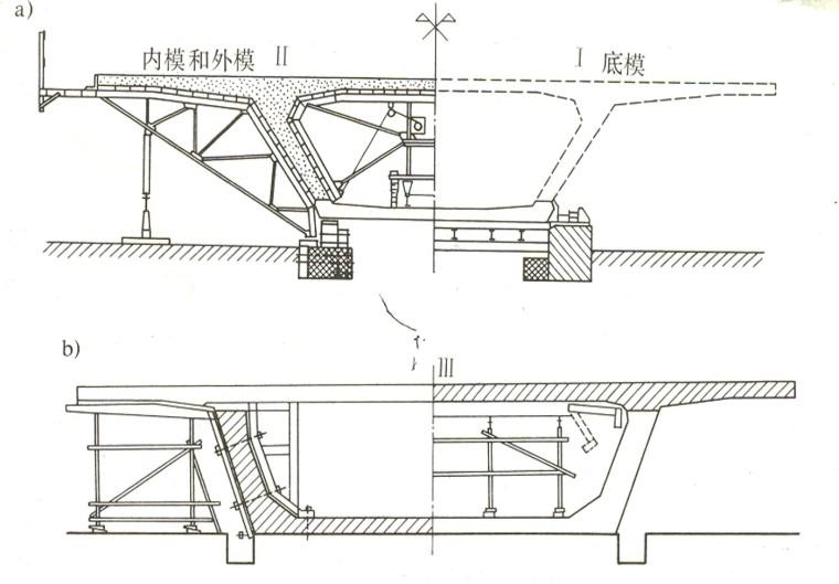 桥梁常备式结构与主要施工设备-拼装式常备模板