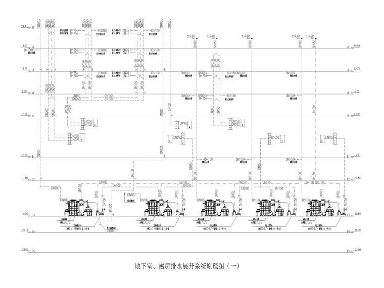 [上海]超高层办公_剧场给排水消防设计图-地下室、裙房排水展开系统原理图(一)