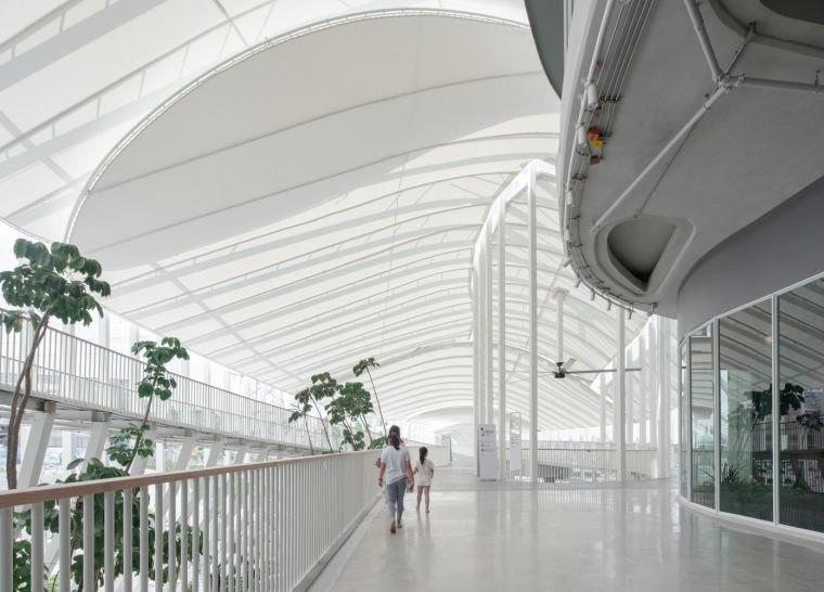 曼谷Megapark购物中心外部实景图内部实景图3