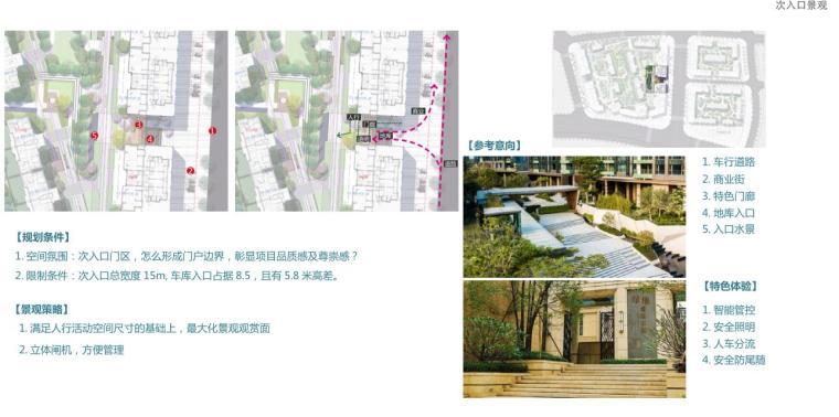 [贵州]现代简约山水人文住宅景观方案设计-次入口景观
