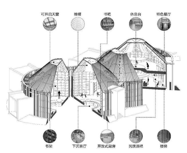 建筑作品集分析图,不是那样画!_6