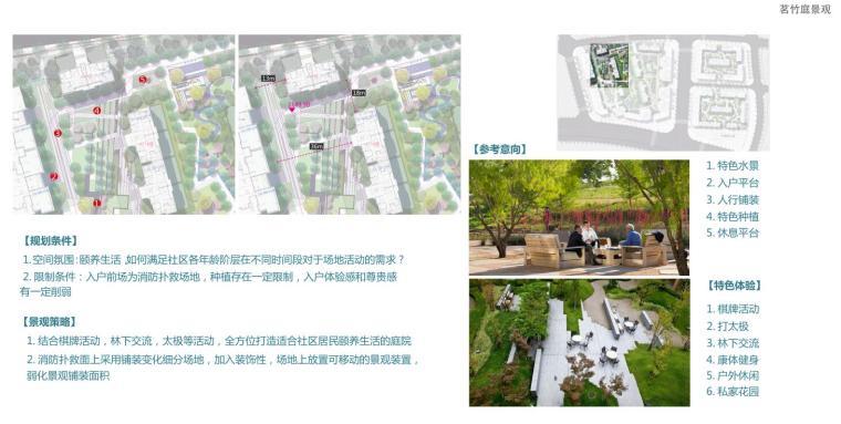 [贵州]现代简约山水人文住宅景观方案设计-茗竹庭景观