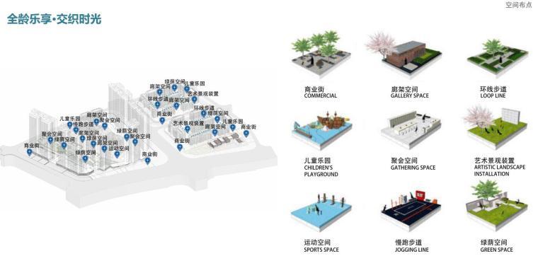 [贵州]现代简约山水人文住宅景观方案设计-空间布点