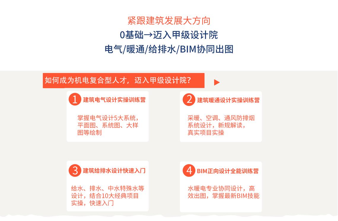 想系统学习建筑水暖电+BIM设计实操培训,但是苦恼的是画图总出错;自学学不会;项目单一提升慢;所学知识不够系统.筑龙网联合北京著名设计院电气高工,出品建筑水暖电+BIM设计实操培训课程,带你2个月进入设计院