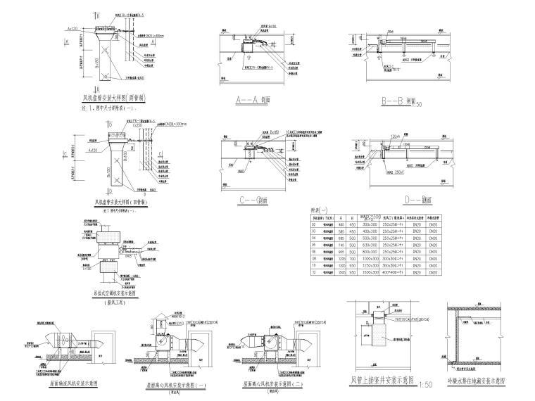 [厦门]五星级酒店_办公楼空调通风系统设计-安装大样图