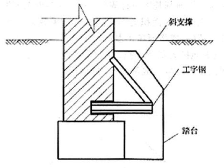 地基处理托换技术概述-单面加固