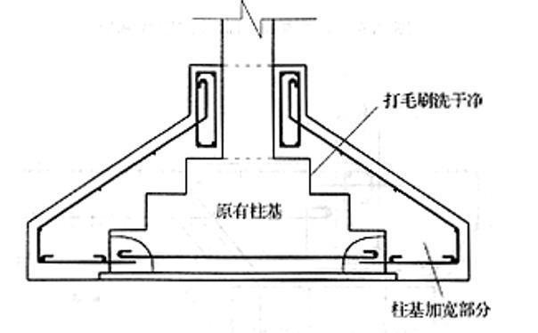 地基处理托换技术概述-单独柱基