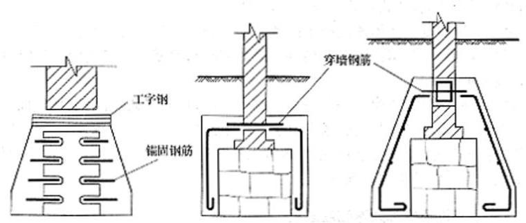 地基处理托换技术概述-条形基础