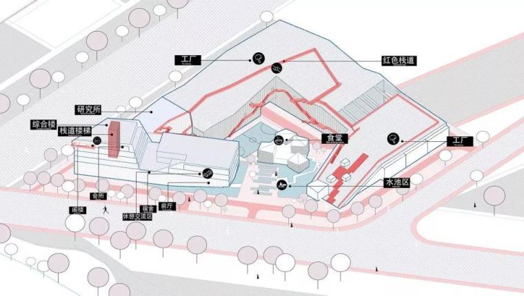 快题设计|快速建筑方案设计的评价标准是_6