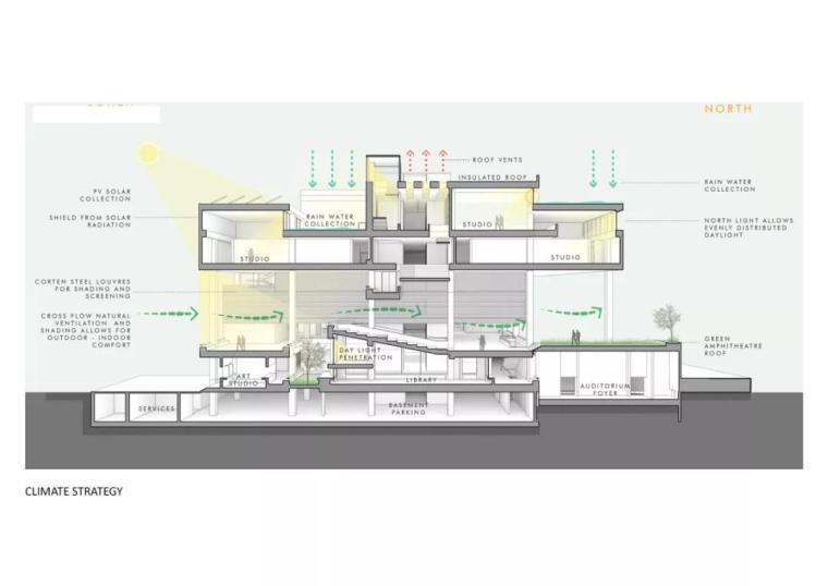 快题设计|快速建筑方案设计的评价标准是_7