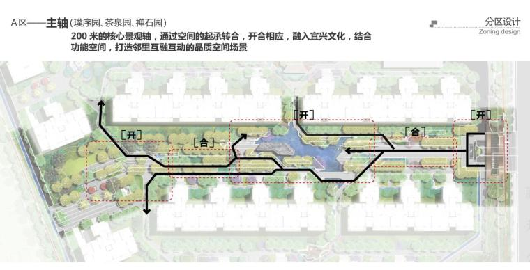 [江苏]宜兴现代中式风格住宅大区景观方案-分区设计