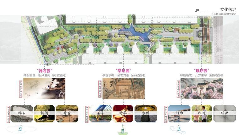 [江苏]宜兴现代中式风格住宅大区景观方案-文化落地