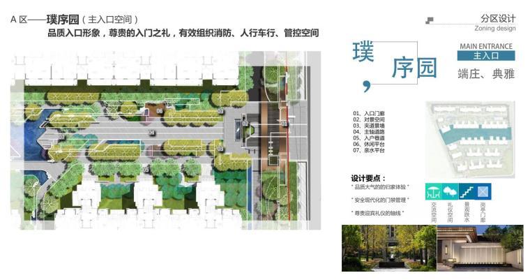 [江苏]宜兴现代中式风格住宅大区景观方案-主入口