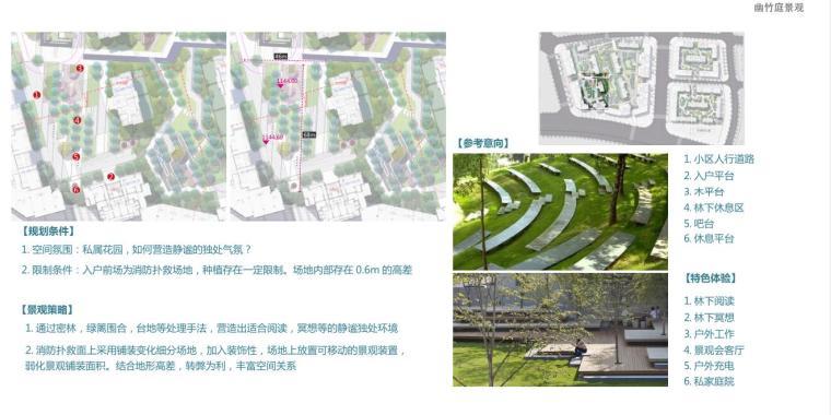 [贵州]现代简约山水人文住宅景观方案设计-幽竹庭景观
