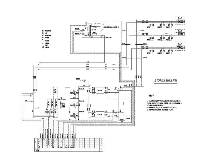 [广东]多层工业厂房电气招标图(含自控)-8PCW系统控制原理图