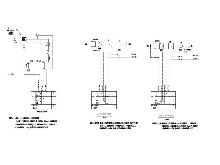 [广东]多层工业厂房电气招标图(含自控)-10空调机及排风系统控制原理图