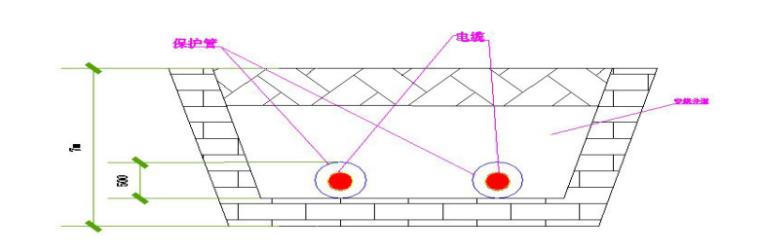 多层框架结构车站施工组织设计(2019)-05 穿线井道剖面图