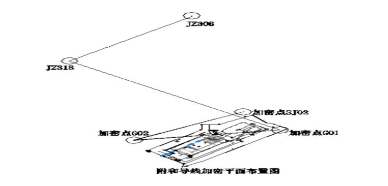 多层框架结构车站施工组织设计(2019)-08 附和导线加密平面布置图