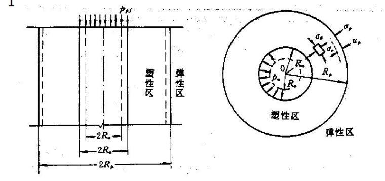 地基处理技术讲义-计算模型