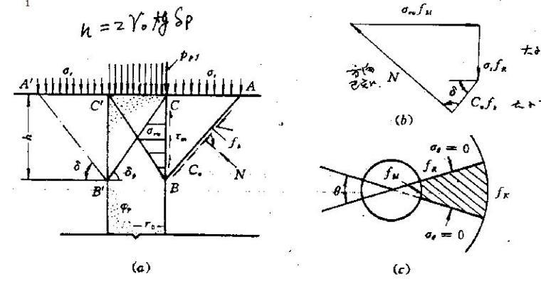地基处理技术讲义-计算图式