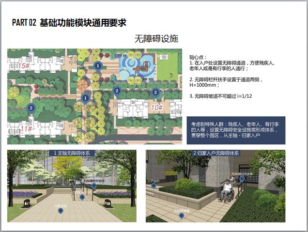 全龄社区景观产品设计标准化手册(图文并茂)-无障碍设施