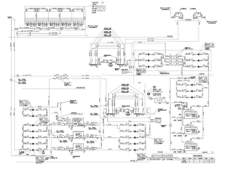 酒店地下室人防通风设计施工图-酒店中央空调系统原理图