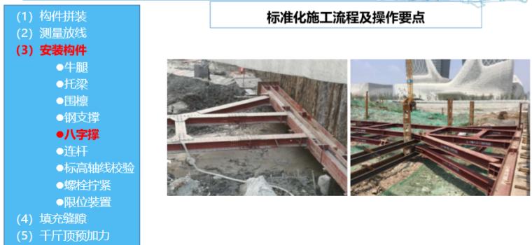 基坑补偿装配式H型钢支撑技术(2019年)-八字撑