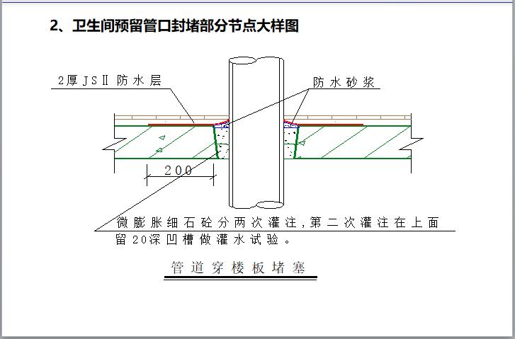 知名地产卫生间渗漏防治讲解(图文并茂)-管道穿楼板堵塞