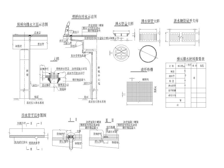 [重庆]城市主干路车行匝道桥梁设计图-桥面排水系统构造图