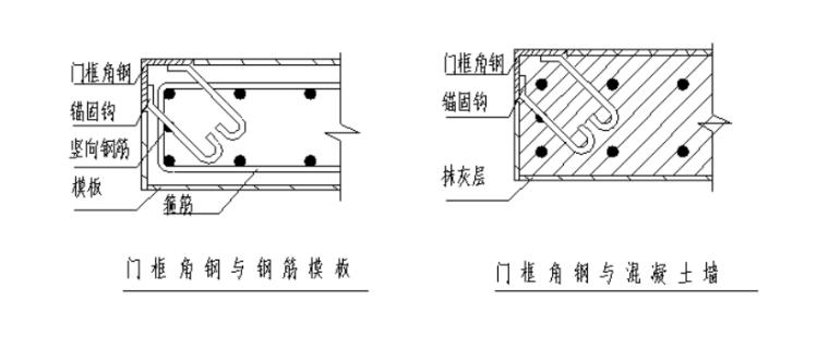 人防地下室防护设备制作及安装施工组织设计-02 门框角钢与钢筋模板的位置关系