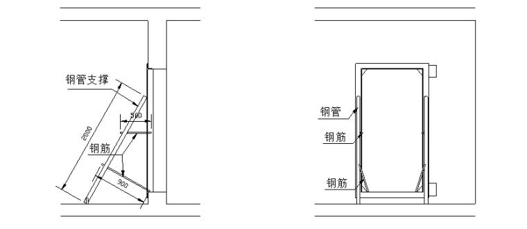 人防地下室防护设备制作及安装施工组织设计-03 门框安装示意图