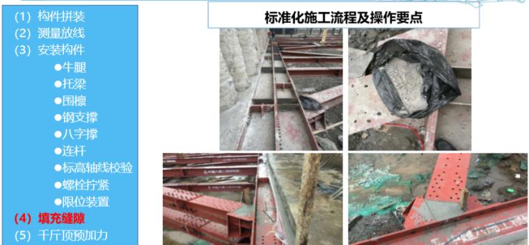 基坑补偿装配式H型钢支撑技术(2019年)-填充缝隙