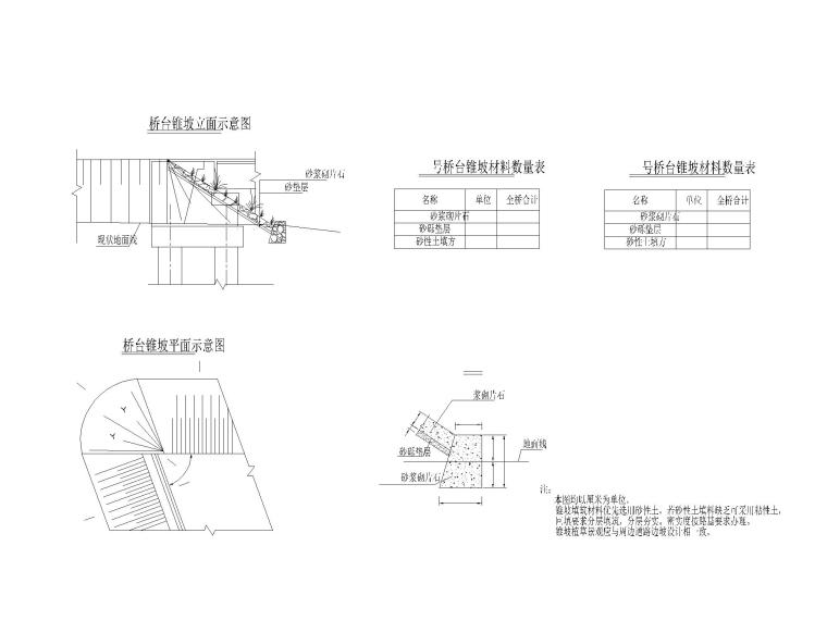 [重庆]城市主干路车行匝道桥梁设计图-锥坡一般构造图