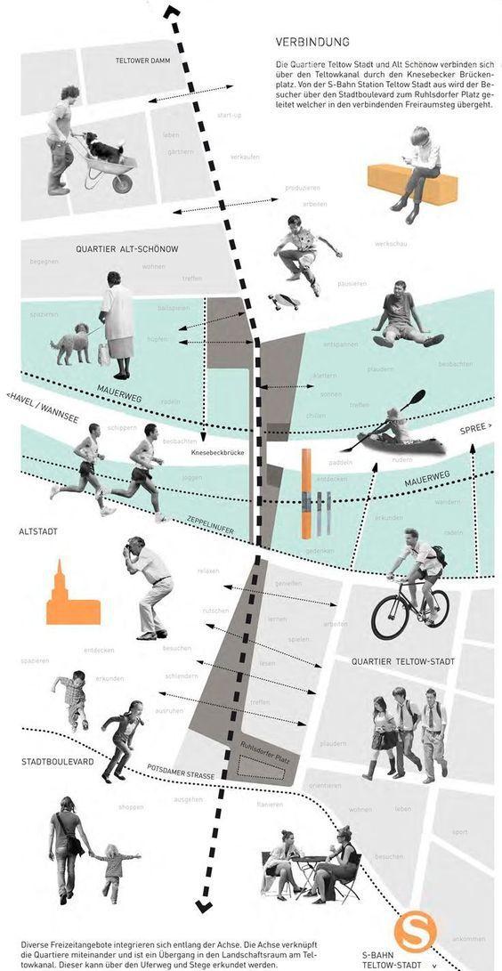 建筑作品集分析图,不是那样画!_8