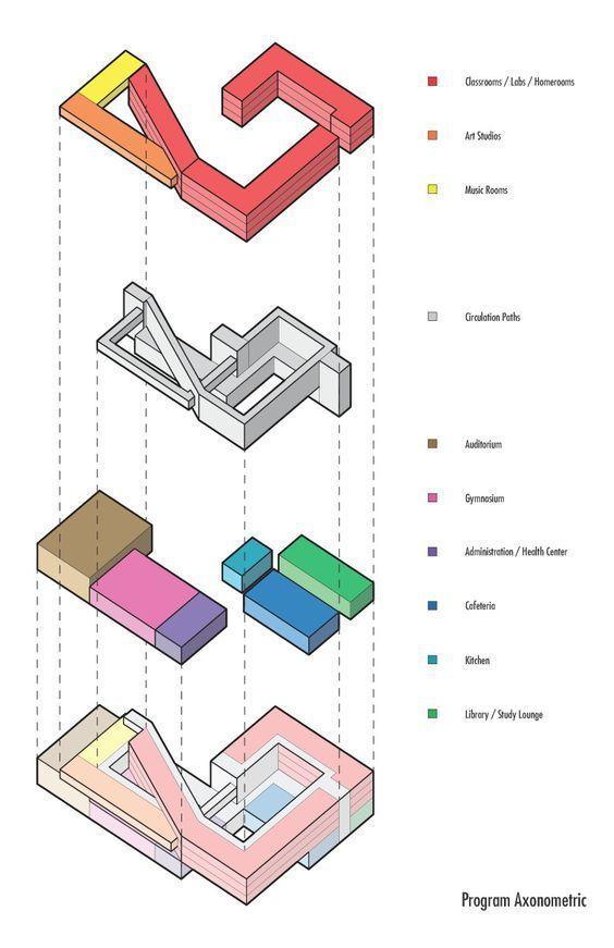 建筑作品集分析图,不是那样画!_11