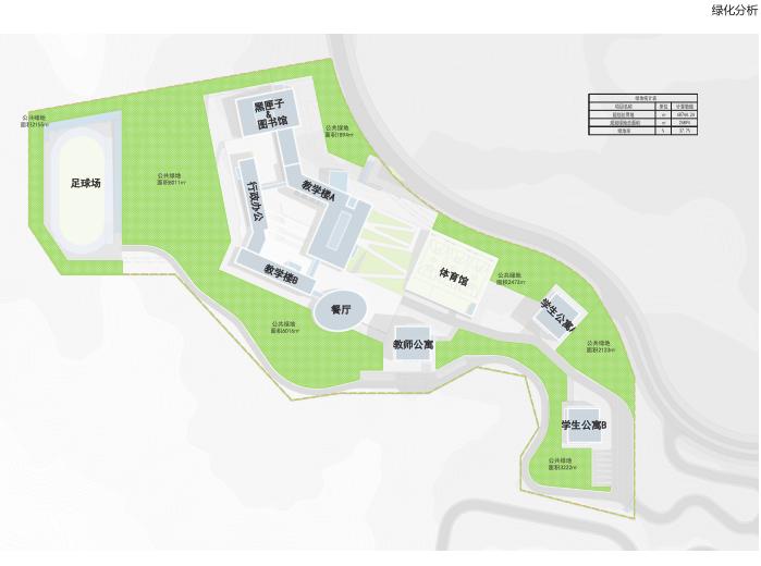 惠州小径湾贝赛思大型国际学校方案文本2016-绿化分析