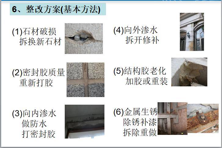 知名地产干挂石材工程维护检查指引(图文)-整改方案(基本方法)