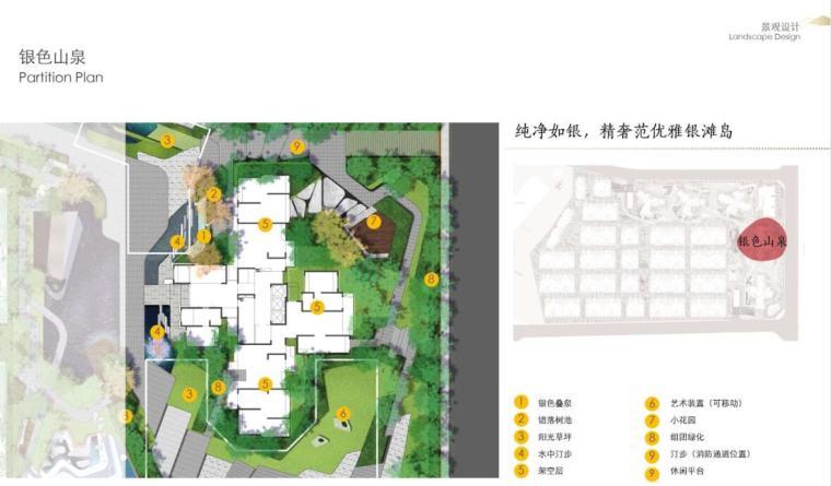 [四川]现代风格高品质住宅大区景观方案设计-现代风格高品质住宅大区景观设计 (5)
