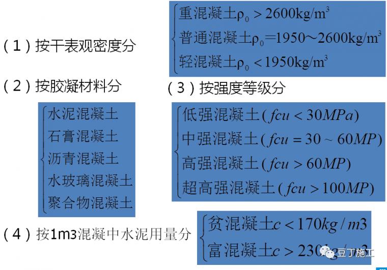混凝土质量防治,及性能_1
