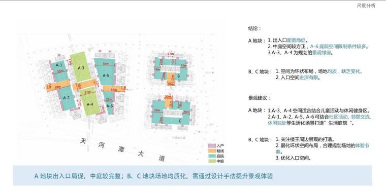 [贵州]现代简约山水人文住宅景观方案设计-尺度分析