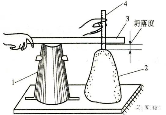 混凝土质量防治,及性能_23
