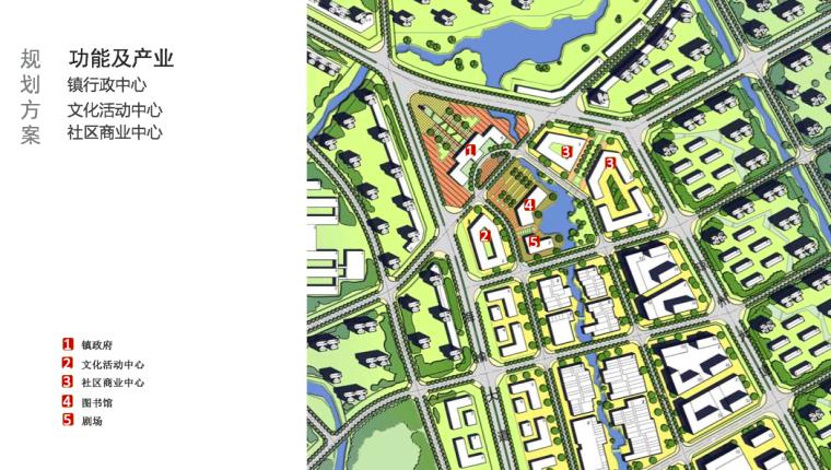 [海口]国际旅游文化风情小镇概念规划方案-功能及产业规划平面图