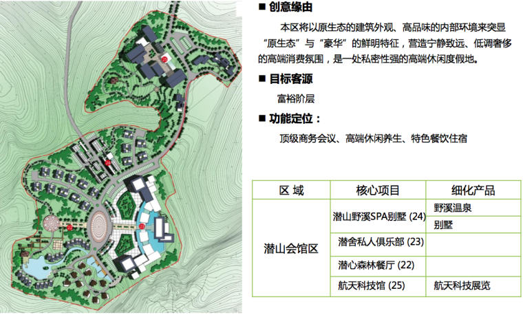[武汉]滨江温泉旅游休闲度假区景观规划方案-潜山会馆区效果图