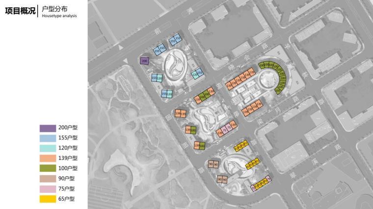 [上海]高端滨江豪宅租赁住宅建筑概念方案-户型分布